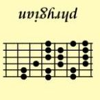 james hollingsworth : diatonic scale mnemonic for guitarists