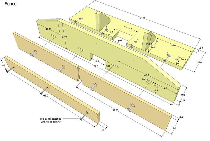 Router Table Fence Plans | Table Plans PDF Download