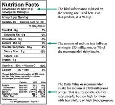 TO STAY UNDER 1500 mg A DAY LOOK AT THE LABEL PER SERVING AMOUNT....    Low-sodium food: less than 140 milligrams PER SERVING    Moderate-sodium food: less than 400 milligrams PER SERVING    High-sodium food: more than 400 milligrams PER SERVING
