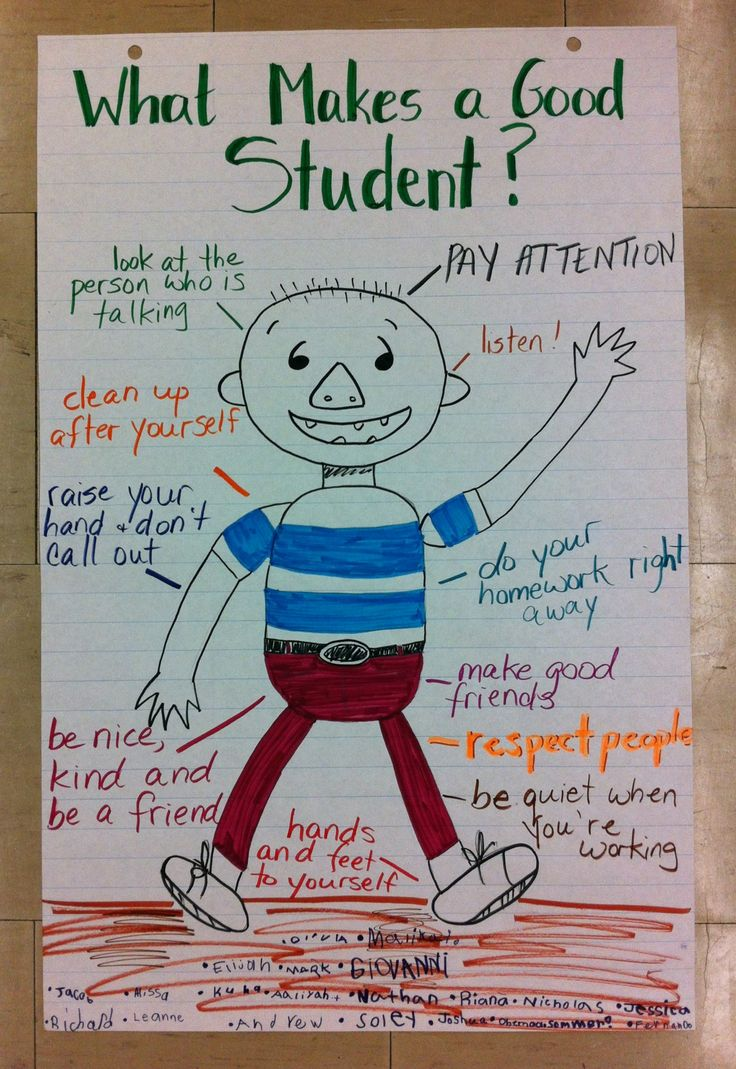 Classroom Code of Behaviour: Did this on the first day of school after reading David Goes to School. It is posted in the class and everyone signed it. All of the how-to's were suggested by students. Then I snapped a photo and sent it home, explaining what we did.  Thank you to http://mrswilliamsonskinders.blogspot.ca/?m=1 for the idea!
