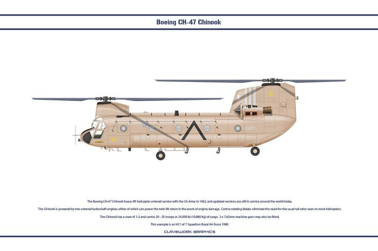 The Boeing CH-47 Chinook heavy lift helicopter entered service with the US Army in 1962, and updated versions are still in service around the world today. The Chinook is powered by two external tur...