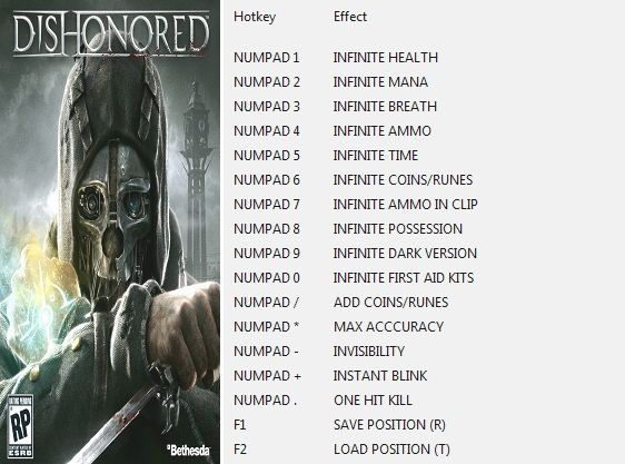 Dishonored Cheats and Trainers