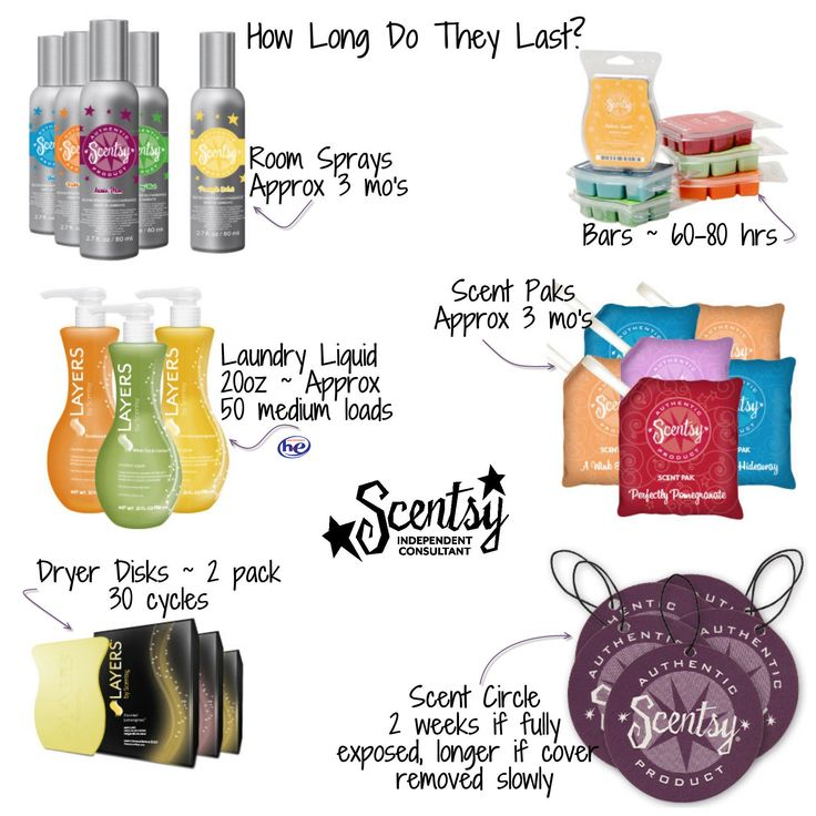 how long do they last scentsy things. Black Bedroom Furniture Sets. Home Design Ideas