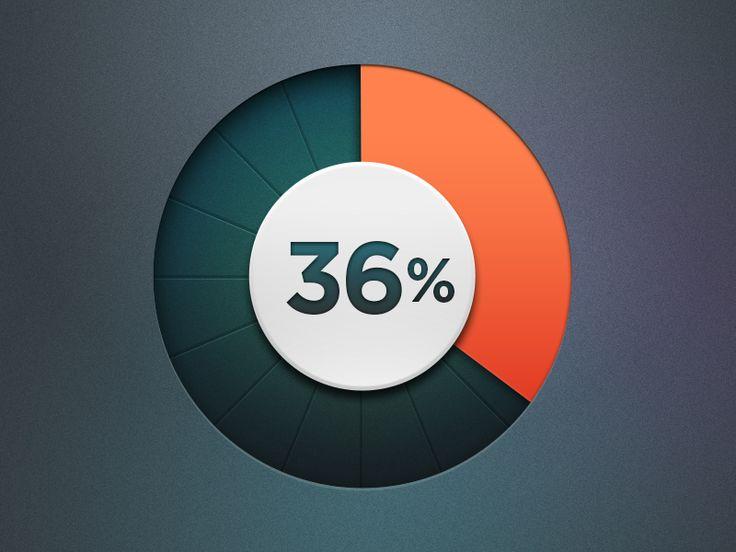 Clean percentage gauge