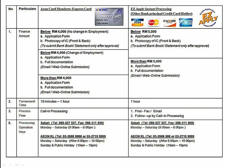 Express Member vs EZ Apply Documents Requirement Pinterest - business requirement document