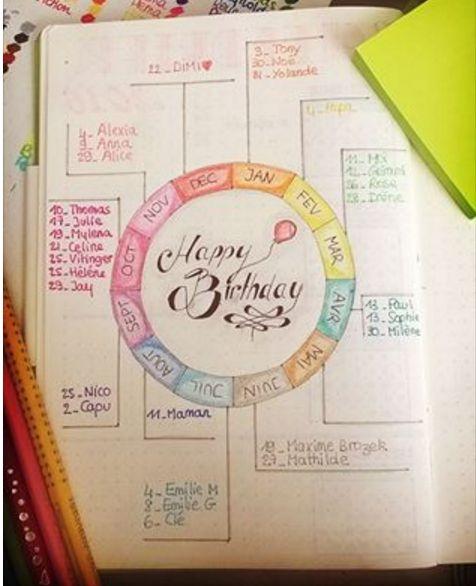 《Birthdaykalender》