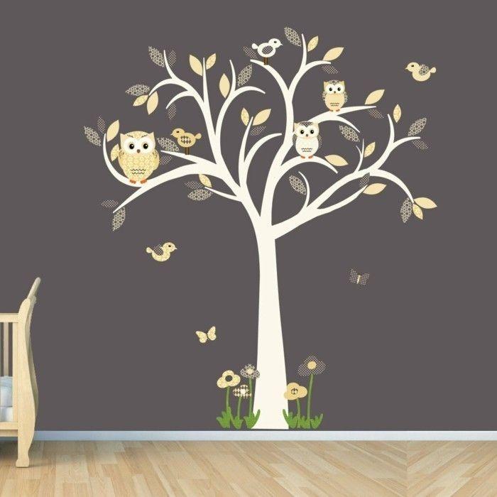 Malvorlagen Wand Kinderzimmer - Best Style News and