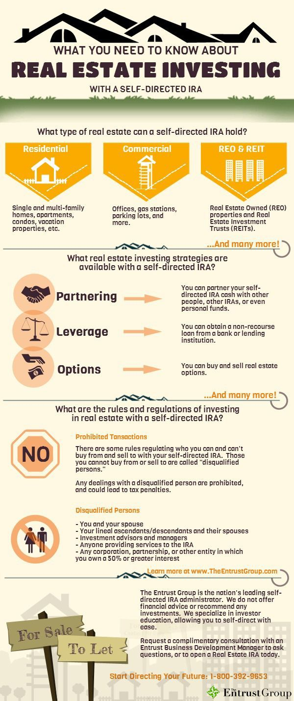 Infographic - What You Need to Know About Real Estate Investing with a Self Directed IRA investment, investing