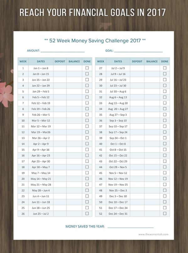 52 week money challenge 2017 unfilled printable