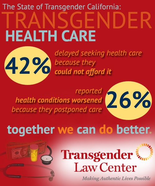 transgender rights in health care facility