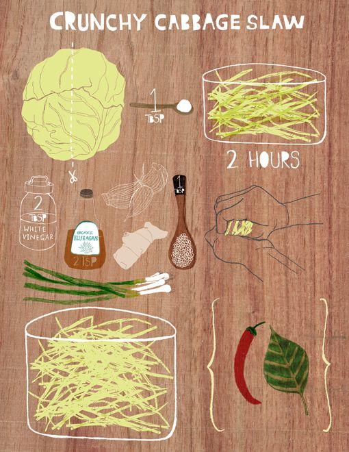 Claudia Pearson, Crunchy Cabbage Slaw recipe