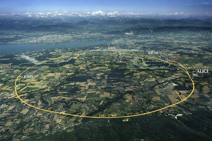 CERN Teilchenbeschleuniger