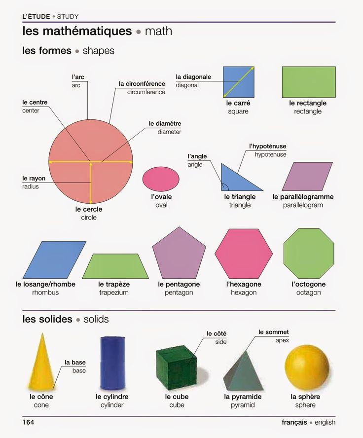 French for Newbies: L'étude. Les maths (formes et solides)