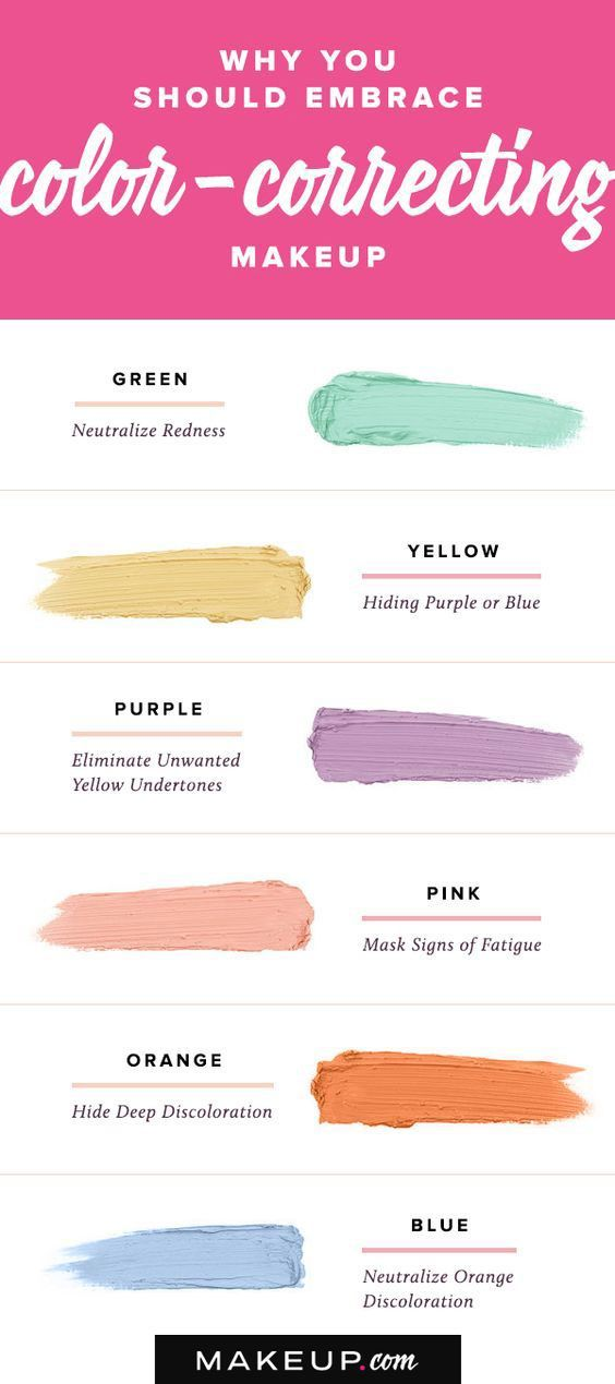 25+ best ideas about Different Makeup Looks on Pinterest ...