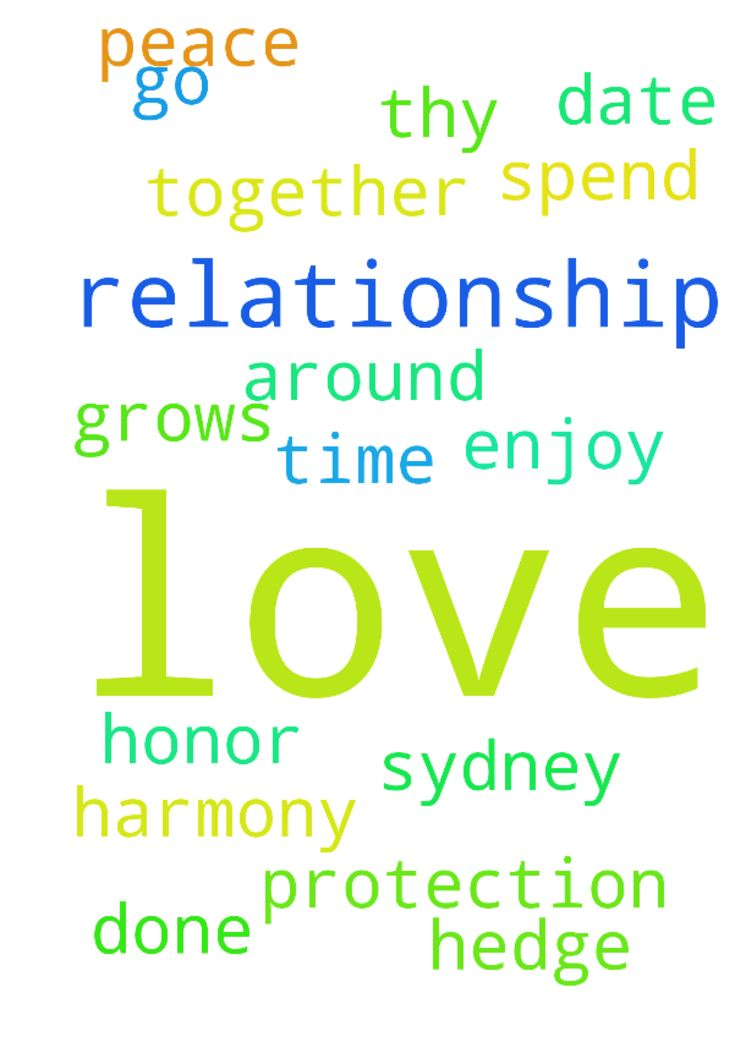 Prayers For Love & Relationship -  Pray for a hedge of protection around Sydney. That she will enjoy peace and harmony until can spend time together again and go on a date. That Thy Will Be Done in our relationship as our love grows and that we honor God.  Posted at: https://prayerrequest.com/t/gGw #pray #prayer #request #prayerrequest