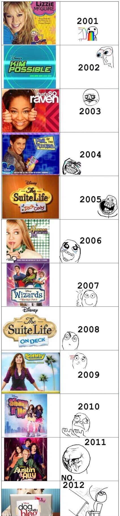 I miss the old Disney channel :( even if i was born on 2000 i still love the old disney channel