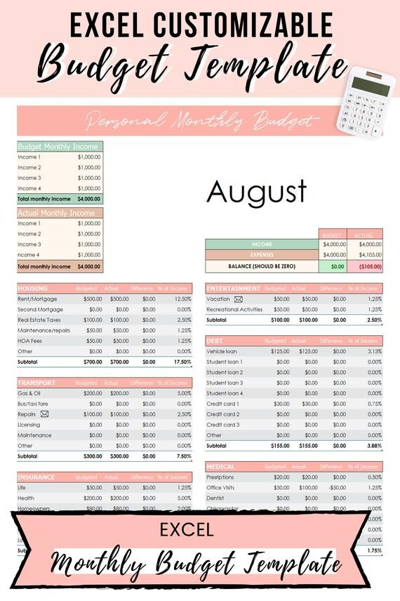 Excel Budget Template Dave Ramsey Budget Template Digital Budget