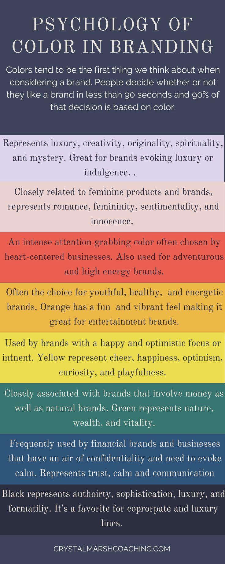 How to establish brand clarity and consistency blogging boost branding branding colors branding color psychology branding schemes branding colour palette branding colors mood boards branding colors inspiration altavistaventures Gallery