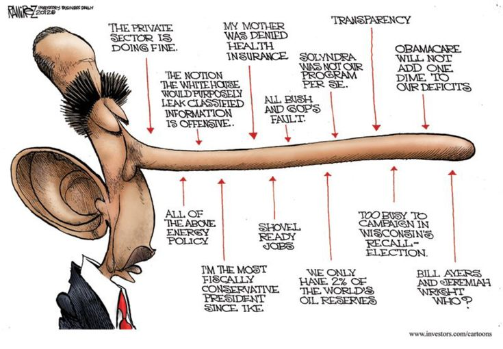 obama cartoon pictures | Dodo Can Spell: Cartoons .... The US Presidential Election .... 3/5