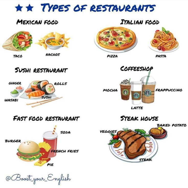 Restaurant types do you like trying something new in the restaurants or you - Different types of entrees ...