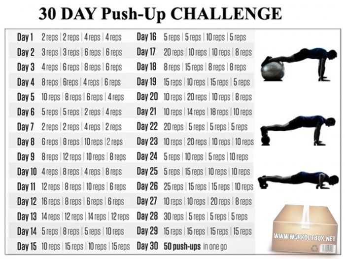 30-Day Push-Up Challenge - Fitness Chest Core Sixpack ...