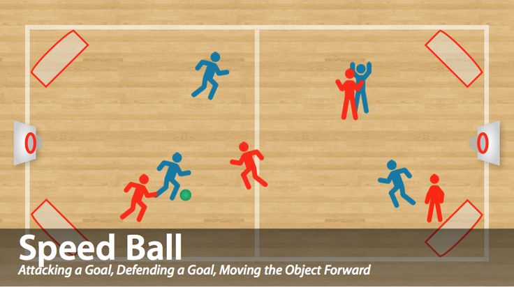 So far, a great resource for PE activities! ThePhysicalEducator.com | Invasion Games | Slide Tag