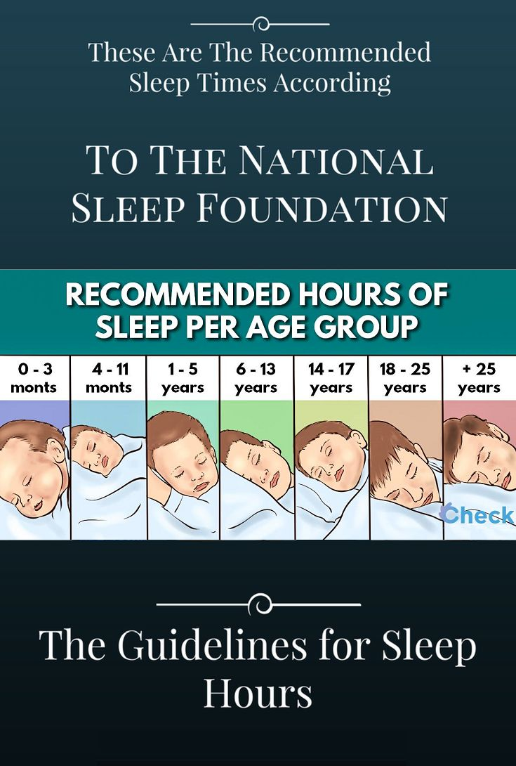 National sleep foundation study teen