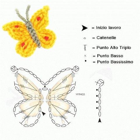 bonjour voilà de tout petit papillon à customiser sur des vêtements au autre cliquer sur chaque photo pour l'enregistrer bonne journée à toutes