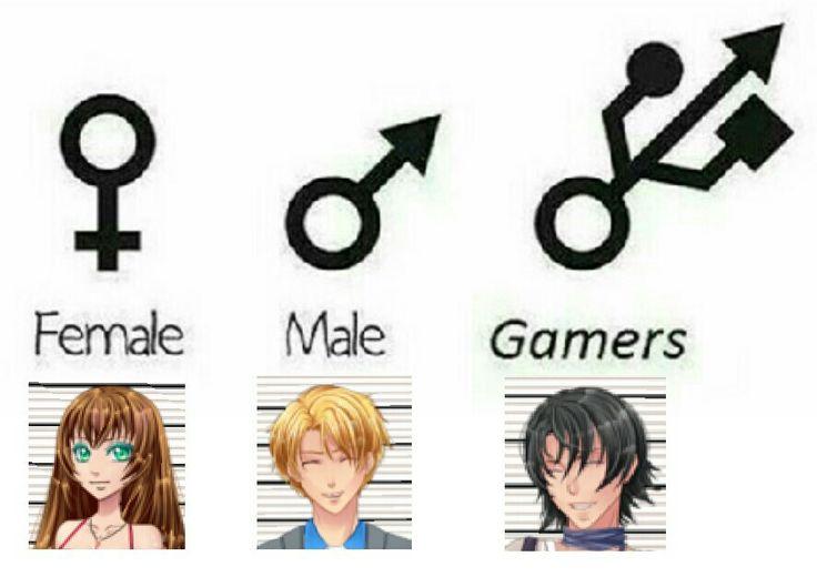 Qual é seu sexo? -gamers ;-)