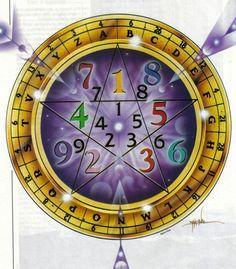 El arte de la interpretación de los numeros, constituye posiblemente una de las más antiguas prácticas esotéricas