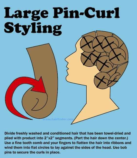 Learn to Pin Curl   18 Curly Girl Hair Care Hacks