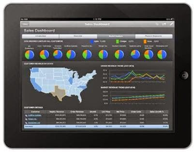 Cognos BI - mobile dashboard | BSD INSIGHT