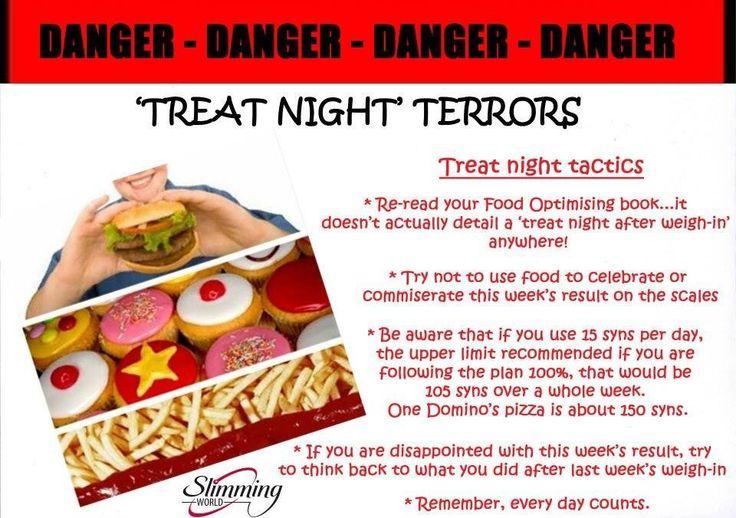 Danger Slimming World Treat Night Slimming World