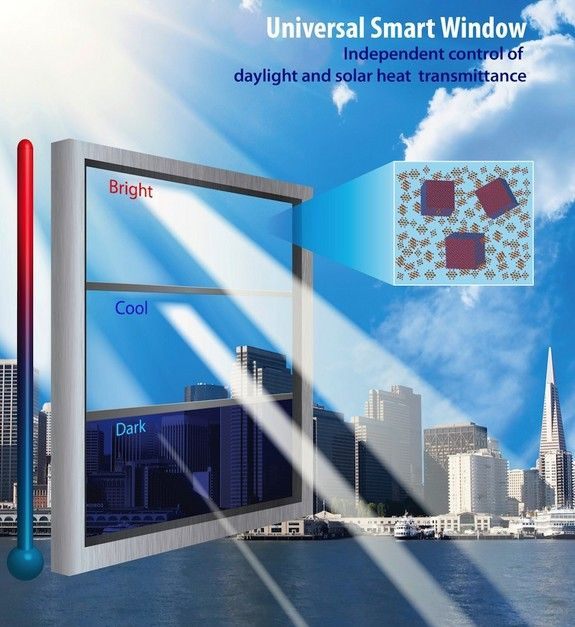 No More Curtains! Smart Glass Blocks Light on Command