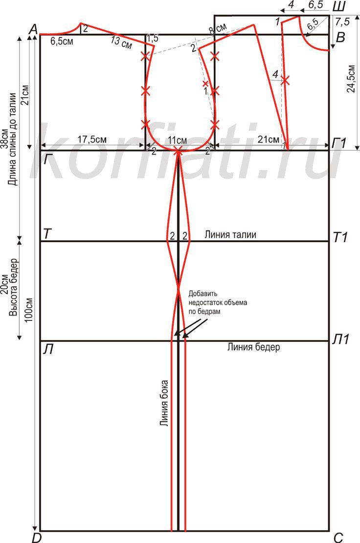воздушная навигация международные полеты 2000