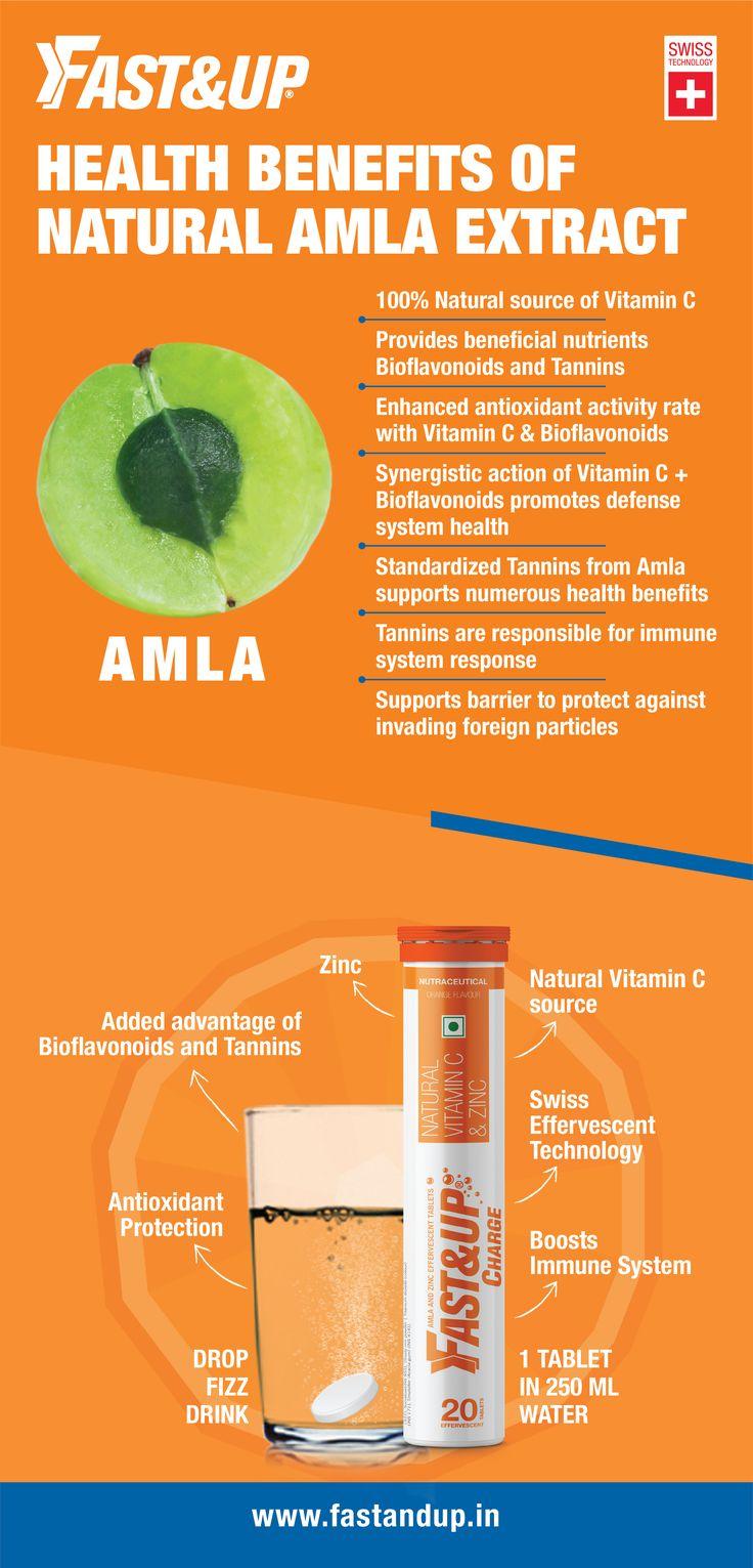 Vitamin C 1000mg Amla Extract FastandUp Charge Combo of