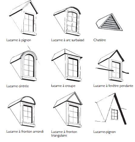 17 meilleures id es propos de lucarnes sur pinterest. Black Bedroom Furniture Sets. Home Design Ideas