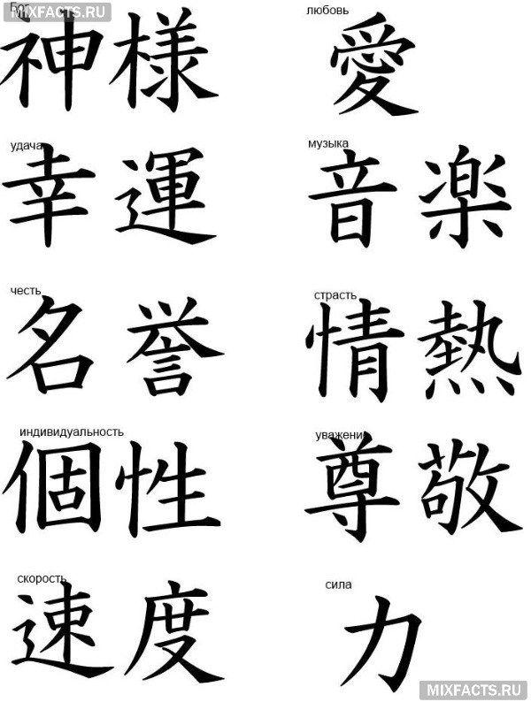 значение тату иероглифов