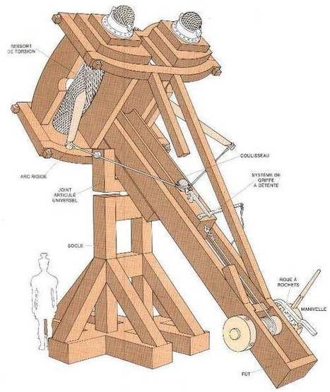 Historique de l'artillerie - de l'antiquité au moyen-âge   Propul' Sciences…
