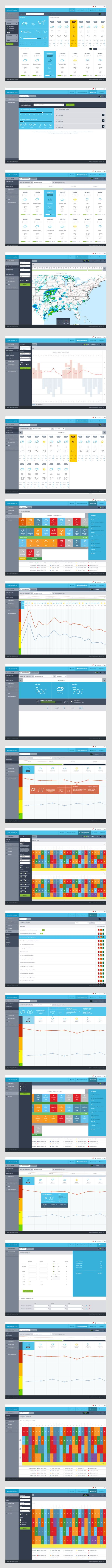 Weather Analytics Application by Michael Pons, via Behance