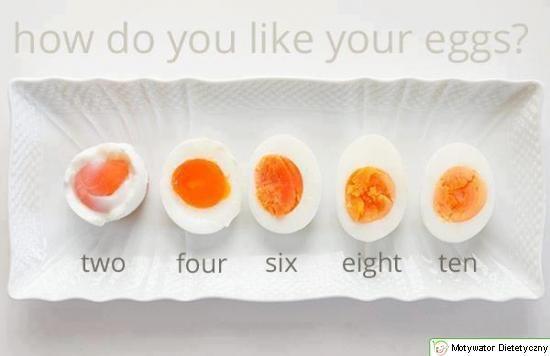 Jak długo gotować jajka ? - Motywator Dietetyczny