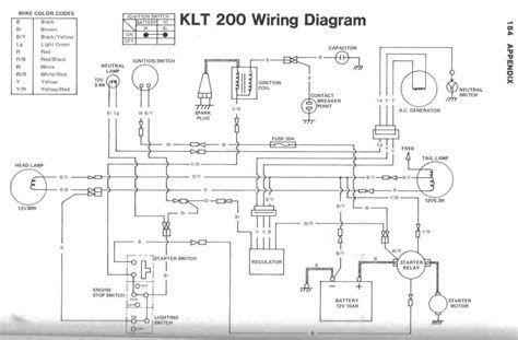 Kawasaki Klt 110 Wiring Diagram | Wiring Diagram on