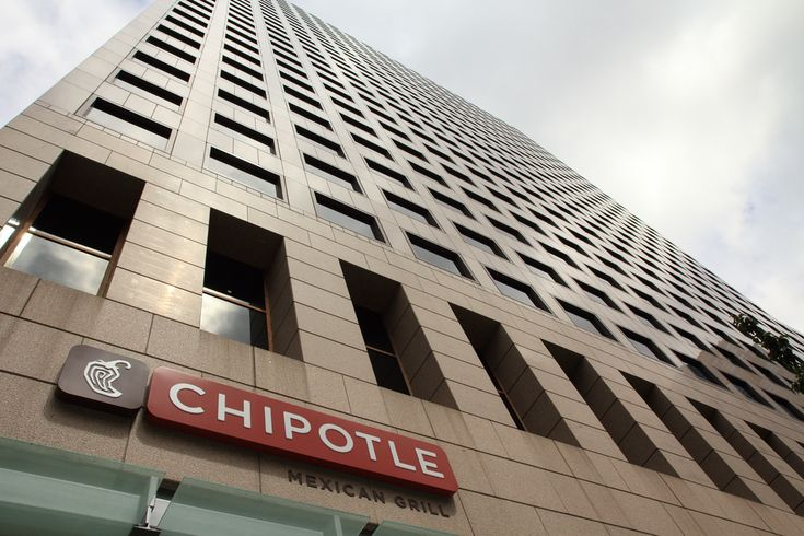 The Stock Trader Blog's Post - Chipotle Mexican Grill, Inc. (CMG)