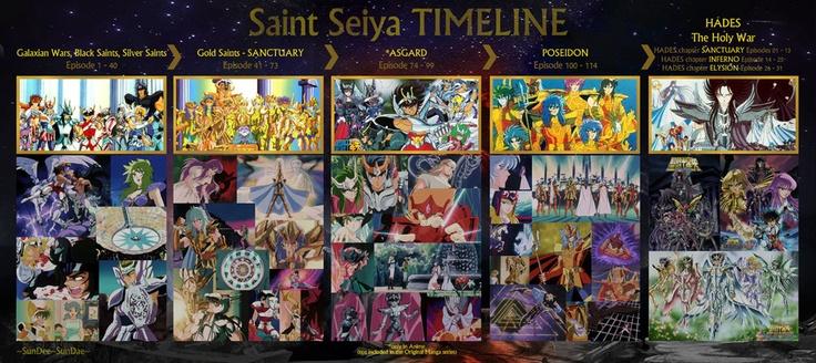 saint seiya timeline Saint Seiya Pinterest Timeline