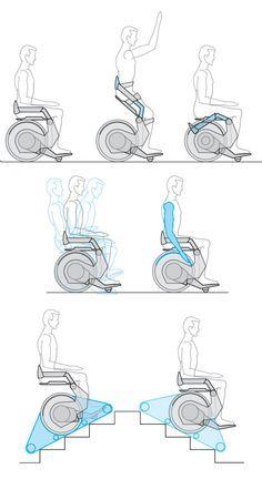 906 besten wheelchair cadeiras de rodas sillas de for Stuhl design analyse
