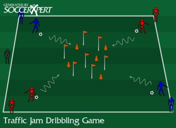 Soccer Drill Diagram: Traffic Jam Dribbling Game