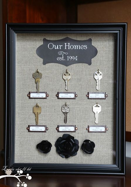 Our Homes....A Shadowbox of Keys.  Use keys from all of your old homes.