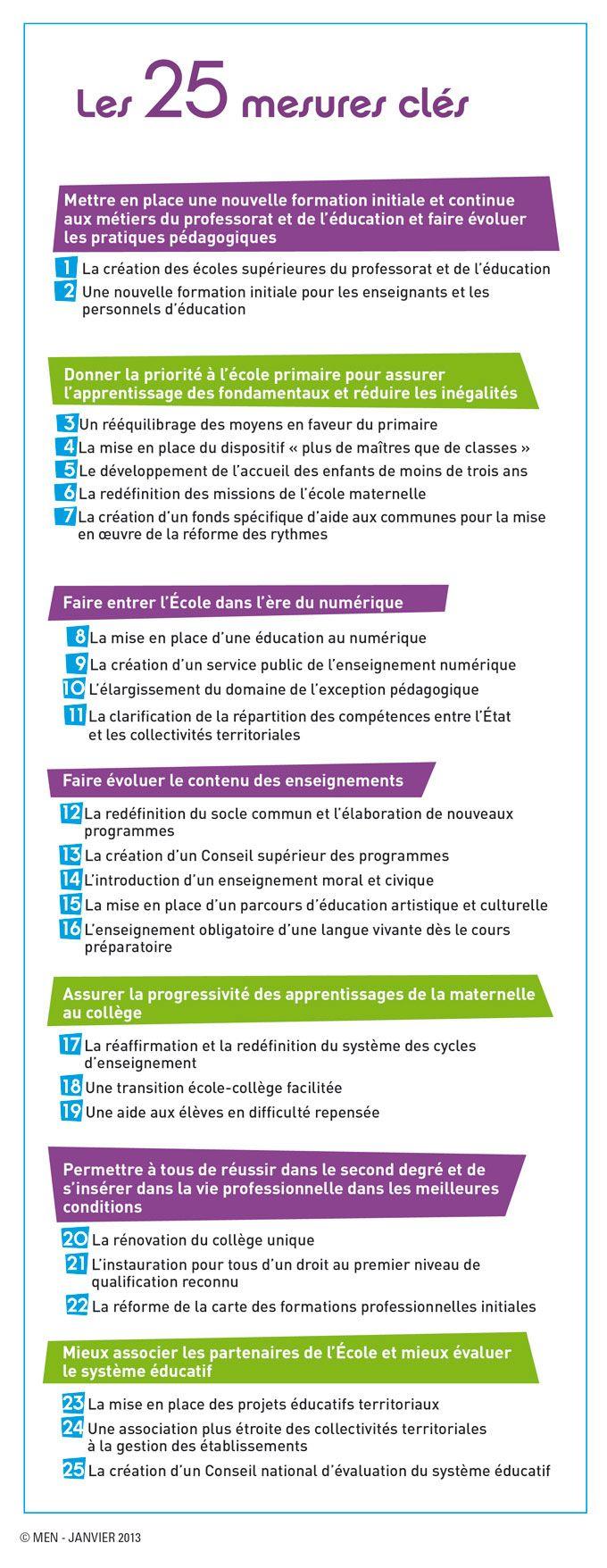 Loi-refondation-25_mesures_cles