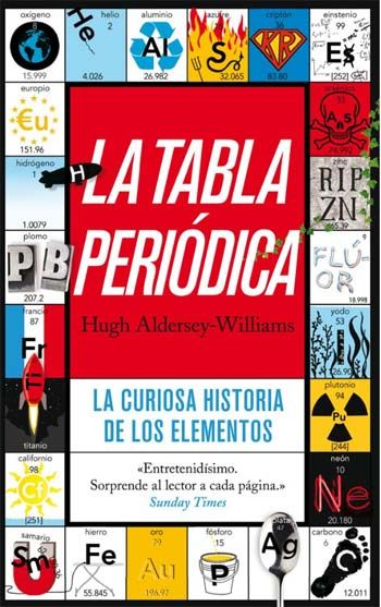 Ms de 25 ideas increbles sobre Tabla peridica en Pinterest