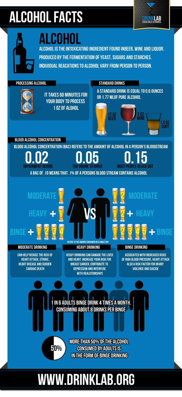 Idea teen alcohol poisoning statistics rather agree
